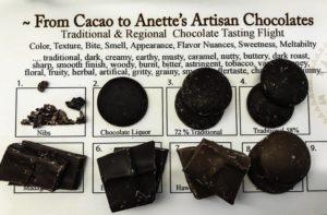Historic downtown Sonoma at Anette's Chocolates, Sonoma, Sonoma County, CA